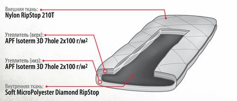 Tengu Mark 25SB спальный мешок кемпинговый