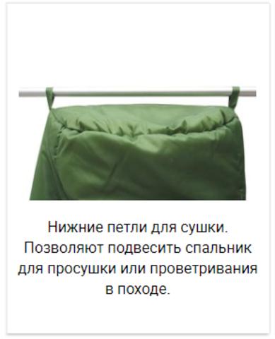 Alexika Mountain Wide спальный мешок туристический