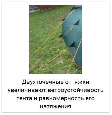 Alexika Nakra 3 туристическая палатка трехместная - 17