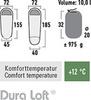 High Peak Tembo Vario спальный мешок кемпинговый - 4