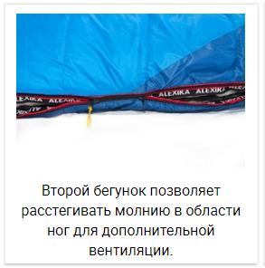 Alexika Mountain Child спальный мешок туристический - 11