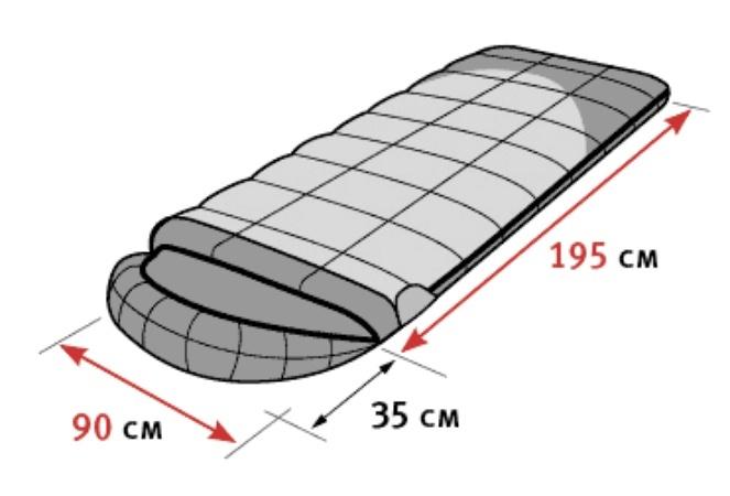 Alexika Tundra Plus спальный мешок кемпинговый - 6