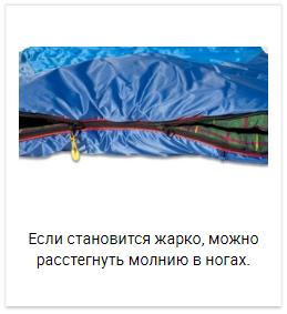 Alexika Tundra Plus спальный мешок кемпинговый - 18